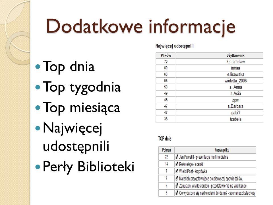 Dodatkowe informacje Top dnia Top tygodnia Top miesiąca Najwięcej udostępnili Perły Biblioteki