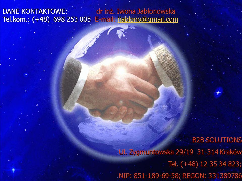 DANE KONTAKTOWE: dr inż. Iwona Jabłonowska Tel.kom.: (+48) 698 253 005 E-mail: ijablono@gmail.com DANE KONTAKTOWE: dr inż. Iwona Jabłonowska Tel.kom.: