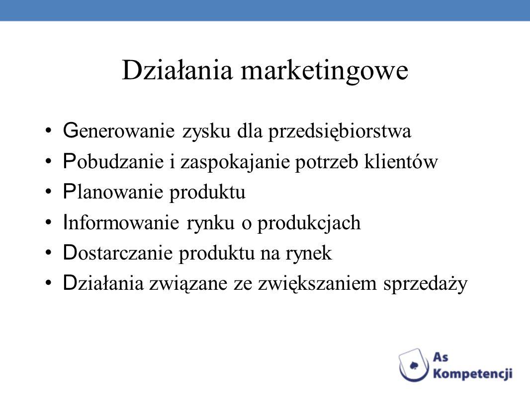 Działania marketingowe G enerowanie zysku dla przedsiębiorstwa P obudzanie i zaspokajanie potrzeb klientów P lanowanie produktu I nformowanie rynku o produkcjach D ostarczanie produktu na rynek D ziałania związane ze zwiększaniem sprzedaży