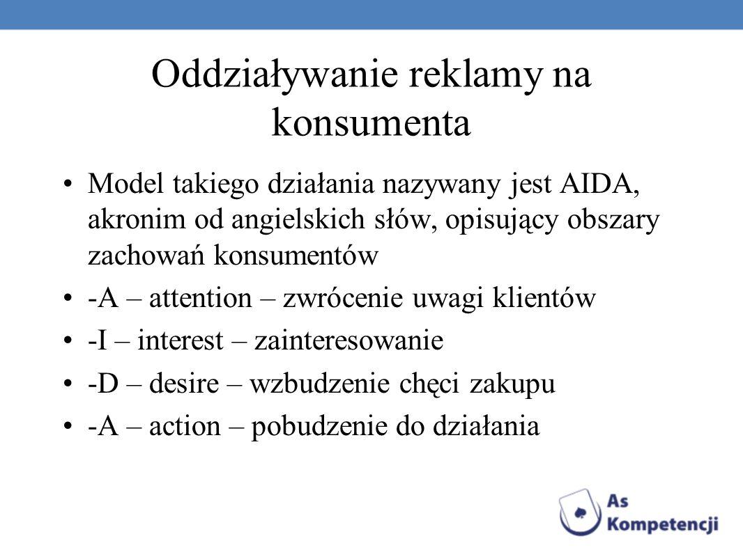 Oddziaływanie reklamy na konsumenta Model takiego działania nazywany jest AIDA, akronim od angielskich słów, opisujący obszary zachowań konsumentów -A – attention – zwrócenie uwagi klientów -I – interest – zainteresowanie -D – desire – wzbudzenie chęci zakupu -A – action – pobudzenie do działania