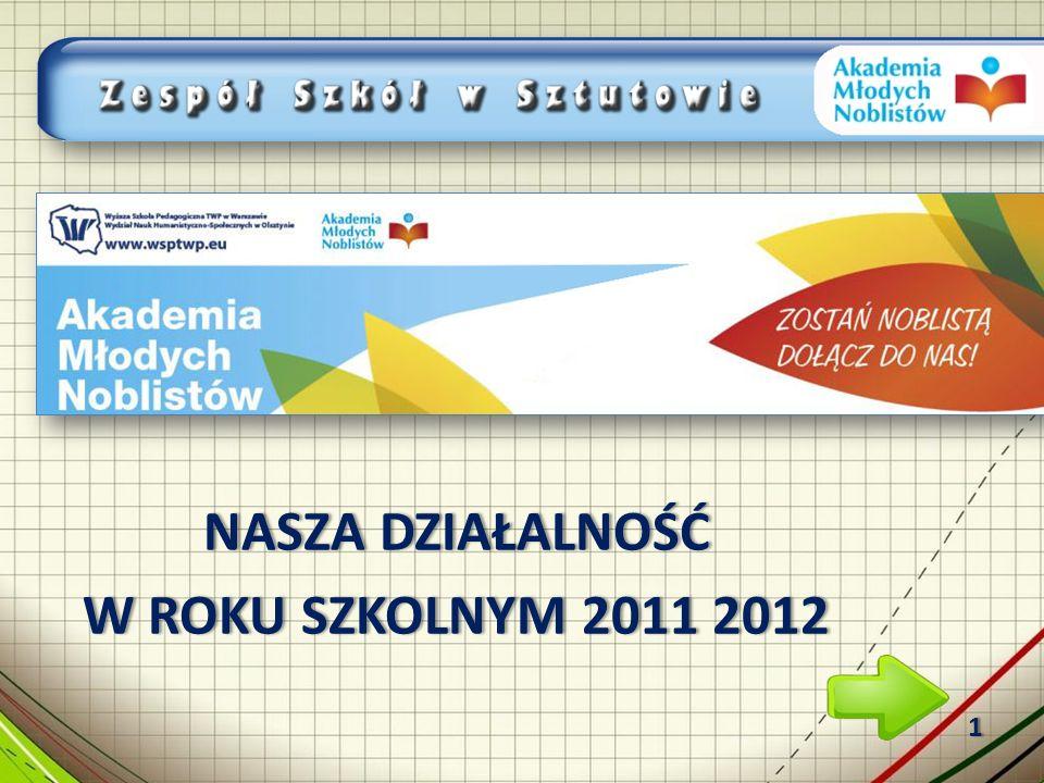 NASZA DZIAŁALNOŚĆNASZA DZIAŁALNOŚĆ W ROKU SZKOLNYM 2011 2012W ROKU SZKOLNYM 2011 2012 1