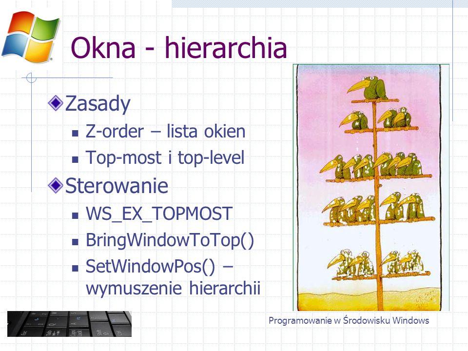 Okna - hierarchia Zasady Z-order – lista okien Top-most i top-level Sterowanie WS_EX_TOPMOST BringWindowToTop() SetWindowPos() – wymuszenie hierarchii