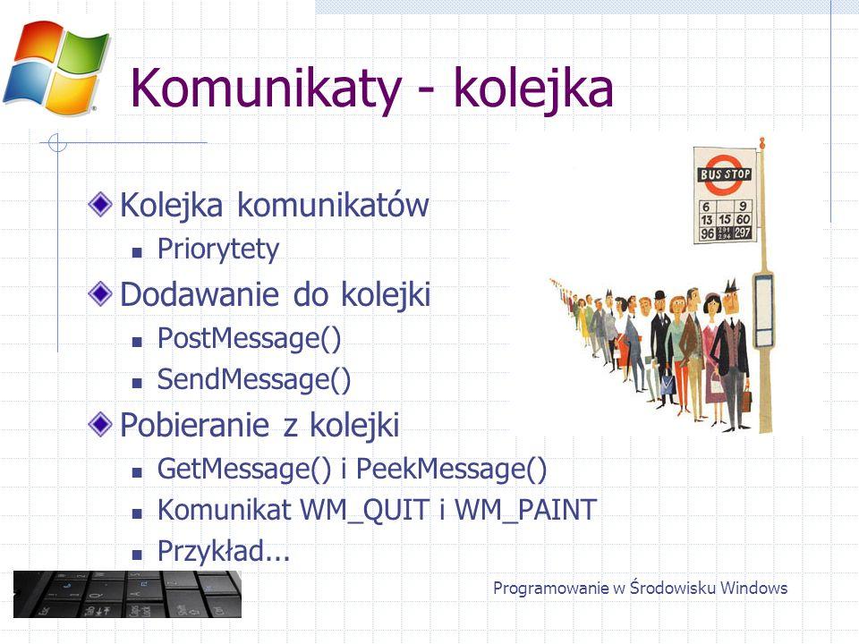 Kolejka komunikatów Priorytety Dodawanie do kolejki PostMessage() SendMessage() Pobieranie z kolejki GetMessage() i PeekMessage() Komunikat WM_QUIT i