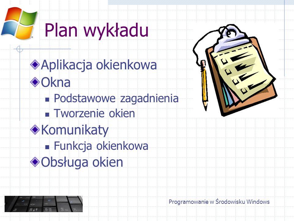 Programowanie w Środowisku Windows Plan wykładu Aplikacja okienkowa Okna Podstawowe zagadnienia Tworzenie okien Komunikaty Funkcja okienkowa Obsługa o