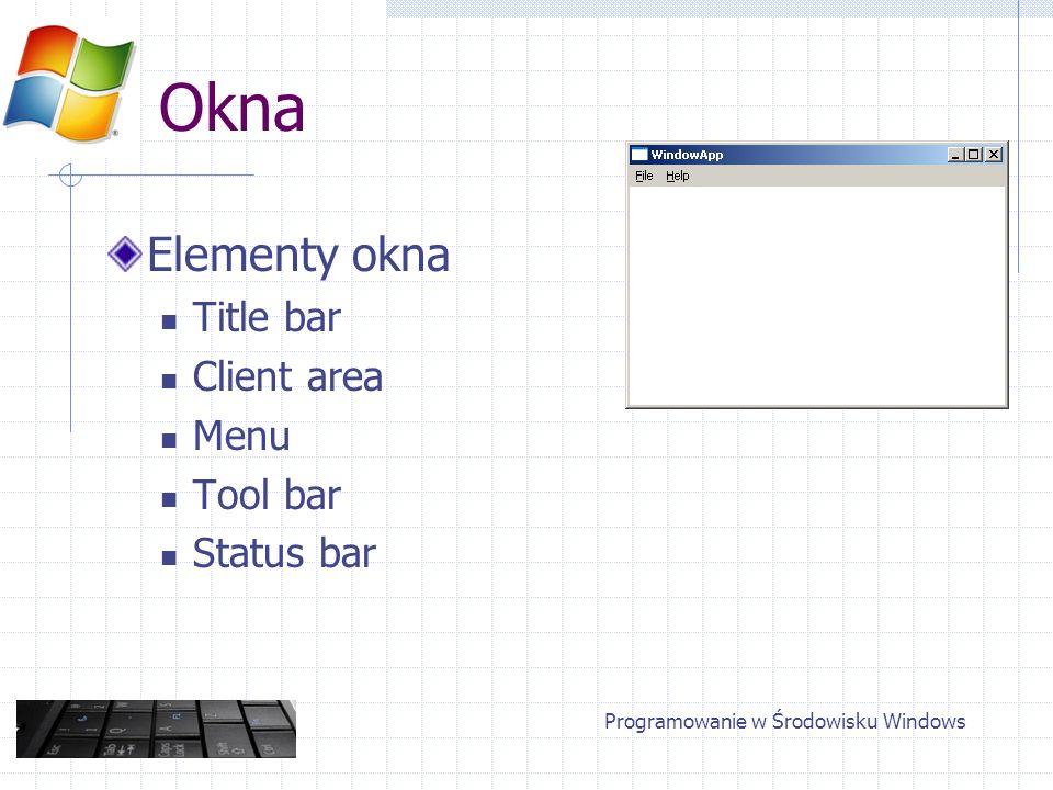 Okna Elementy okna Title bar Client area Menu Tool bar Status bar Programowanie w Środowisku Windows