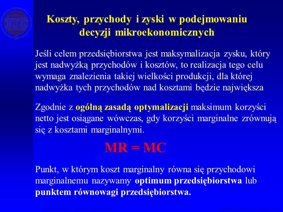 Studia Podyplomowe Zarządzanie nieruchomościami PODSTAWY EKONOMII – Agnieszka Macuga Koszty, przychody i zyski w podejmowaniu decyzji mikroekonomiczny