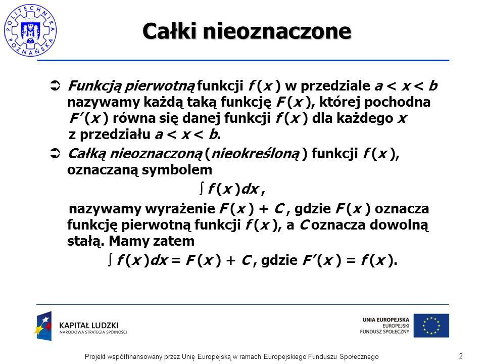 2 Projekt współfinansowany przez Unię Europejską w ramach Europejskiego Funduszu Społecznego Całki nieoznaczone Funkcją pierwotną funkcji f (x ) w prz