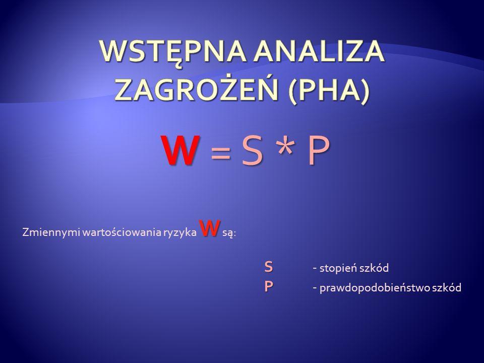 W = S * P W Zmiennymi wartościowania ryzyka W są: S S - stopień szkód P P - prawdopodobieństwo szkód