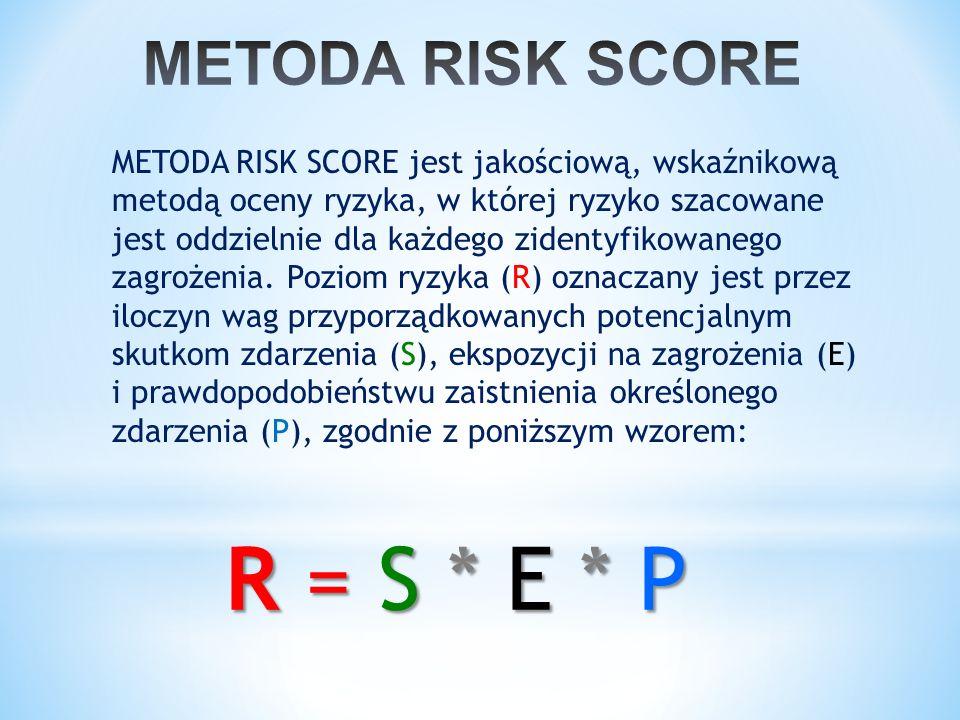 R = S * E * P METODA RISK SCORE jest jakościową, wskaźnikową metodą oceny ryzyka, w której ryzyko szacowane jest oddzielnie dla każdego zidentyfikowanego zagrożenia.