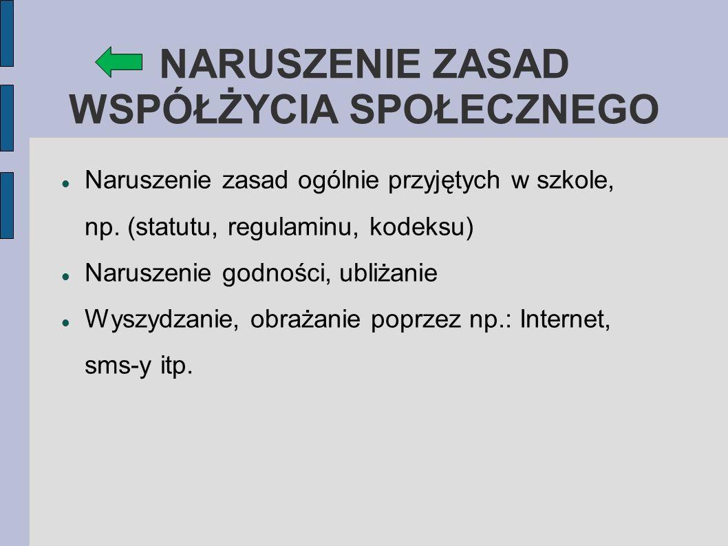 CZYNY KARALNE WG.