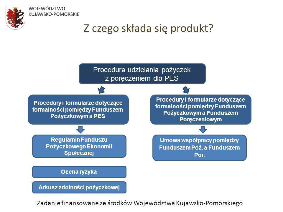 Zadanie finansowane ze środków Województwa Kujawsko-Pomorskiego Z czego składa się produkt? Procedura udzielania pożyczek z poręczeniem dla PES Proced