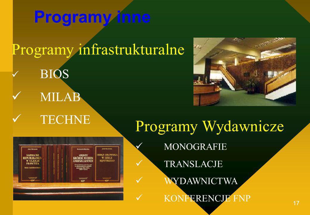 17 Programy inne Programy infrastrukturalne BIOS MILAB TECHNE Programy Wydawnicze MONOGRAFIE TRANSLACJE WYDAWNICTWA KONFERENCJE FNP