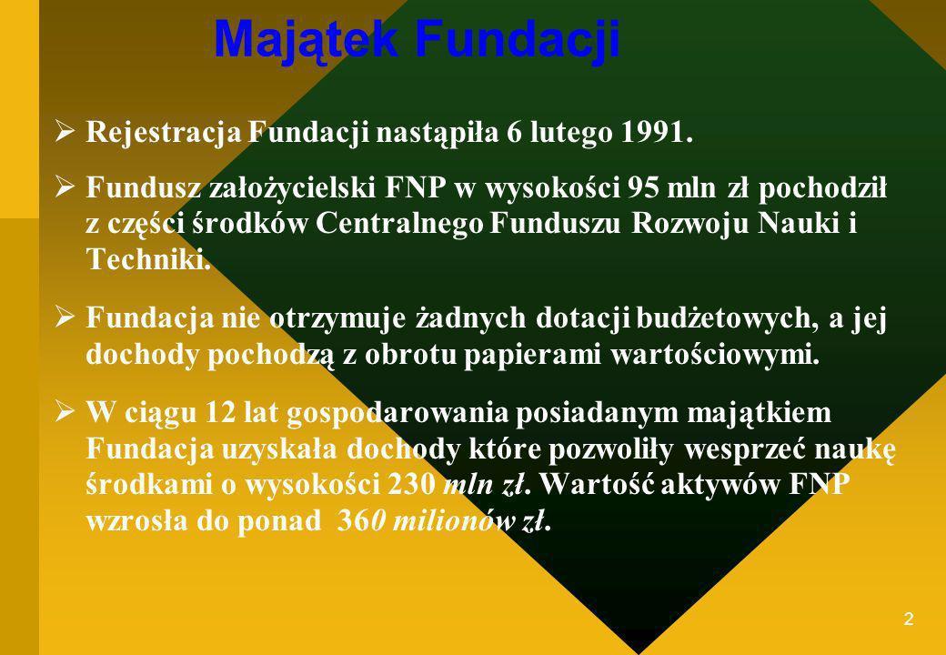 2 Majątek Fundacji Rejestracja Fundacji nastąpiła 6 lutego 1991. Fundusz założycielski FNP w wysokości 95 mln zł pochodził z części środków Centralneg