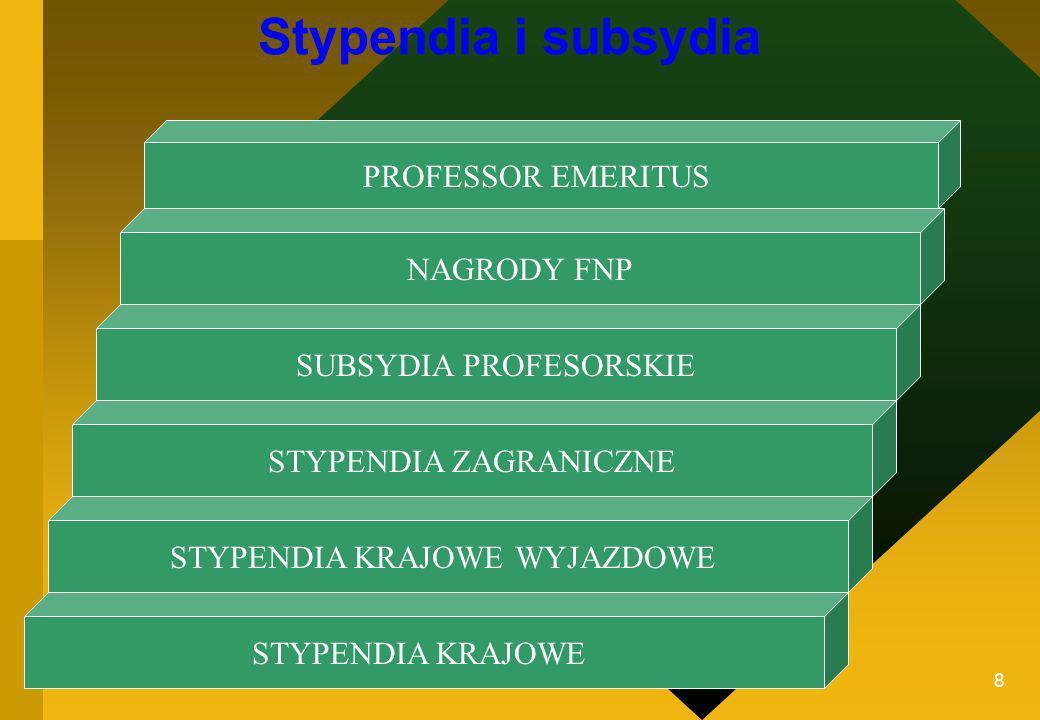 8 Stypendia i subsydia STYPENDIA KRAJOWE WYJAZDOWE STYPENDIA KRAJOWE STYPENDIA ZAGRANICZNE SUBSYDIA PROFESORSKIE NAGRODY FNP PROFESSOR EMERITUS