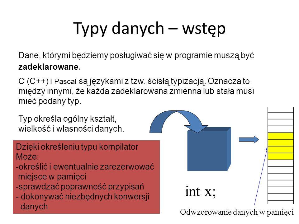 Typy danych – wstęp Dane, którymi będziemy posługiwać się w programie muszą być zadeklarowane. C (C++) i Pascal są językami z tzw. ścisłą typizacją. O