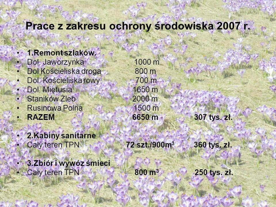 Prace z zakresu ochrony środowiska 2007 r. 1.Remont szlaków. Dol. Jaworzynka 1000 m Dol Kościeliska droga 800 m Dol. Kościeliska rowy 700 m Dol. Miętu