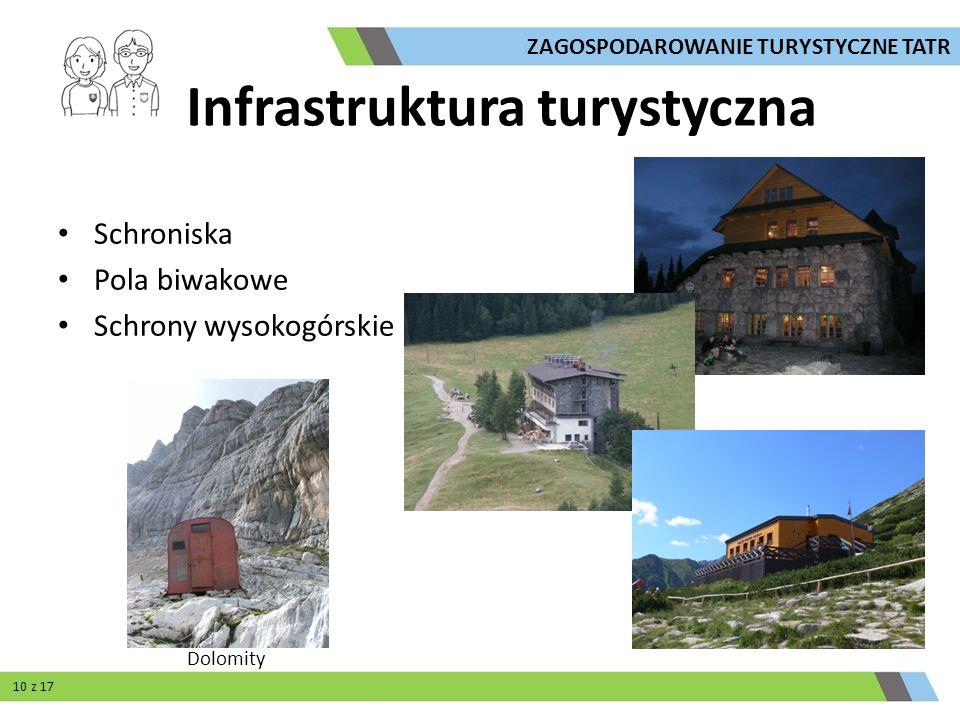 Schroniska Pola biwakowe Schrony wysokogórskie Dolomity ZAGOSPODAROWANIE TURYSTYCZNE TATR Infrastruktura turystyczna 10 z 17