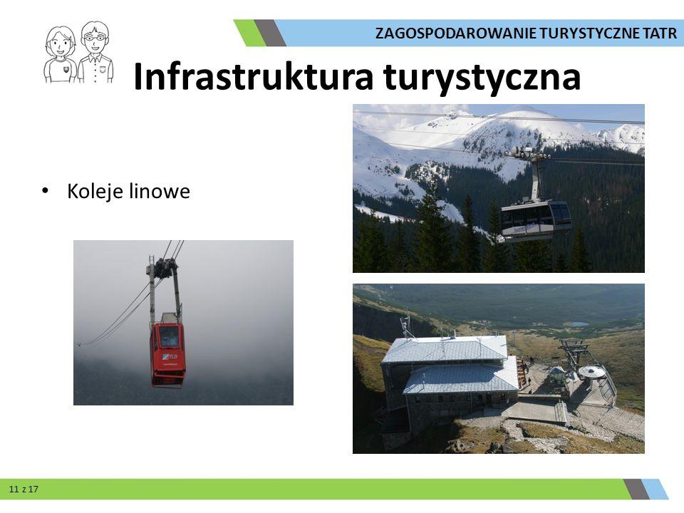 Koleje linowe ZAGOSPODAROWANIE TURYSTYCZNE TATR Infrastruktura turystyczna 11 z 17