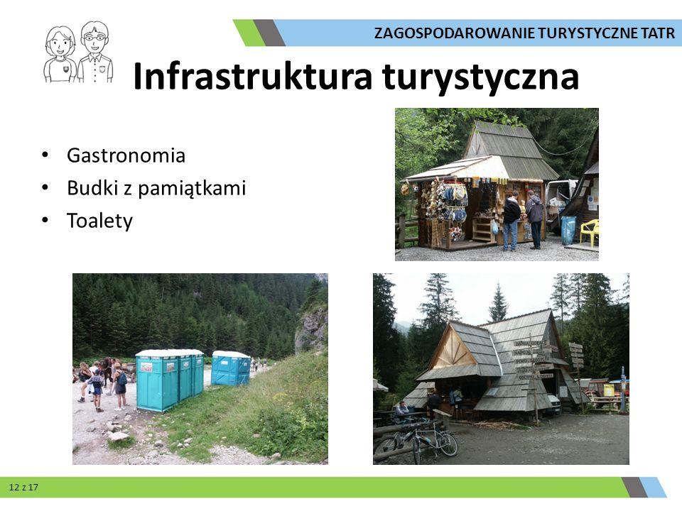 Gastronomia Budki z pamiątkami Toalety ZAGOSPODAROWANIE TURYSTYCZNE TATR Infrastruktura turystyczna 12 z 17