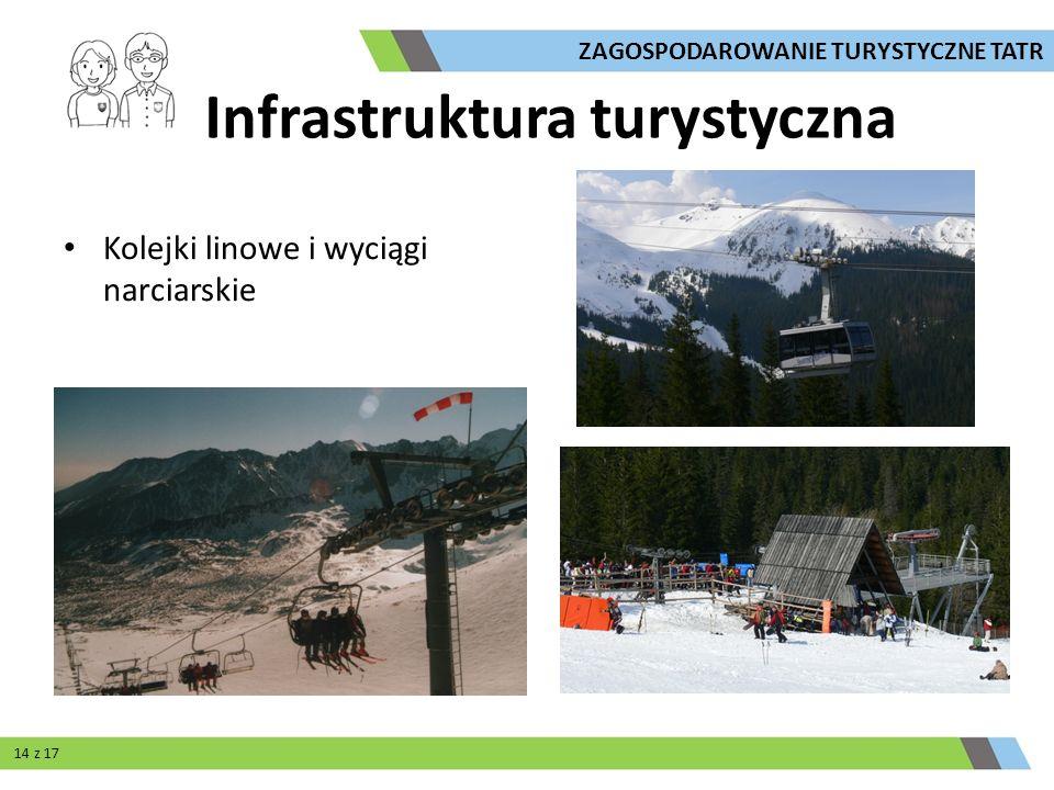 Kolejki linowe i wyciągi narciarskie ZAGOSPODAROWANIE TURYSTYCZNE TATR Infrastruktura turystyczna 14 z 17