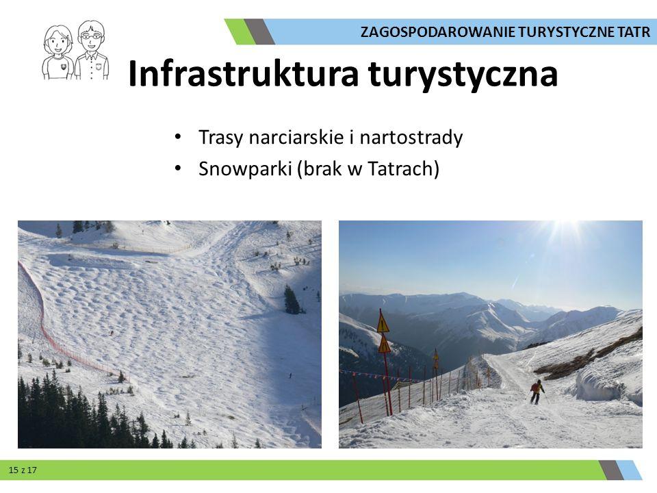 Trasy narciarskie i nartostrady Snowparki (brak w Tatrach) ZAGOSPODAROWANIE TURYSTYCZNE TATR Infrastruktura turystyczna 15 z 17
