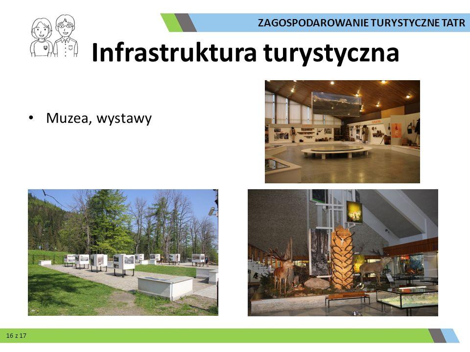 Muzea, wystawy ZAGOSPODAROWANIE TURYSTYCZNE TATR Infrastruktura turystyczna 16 z 17