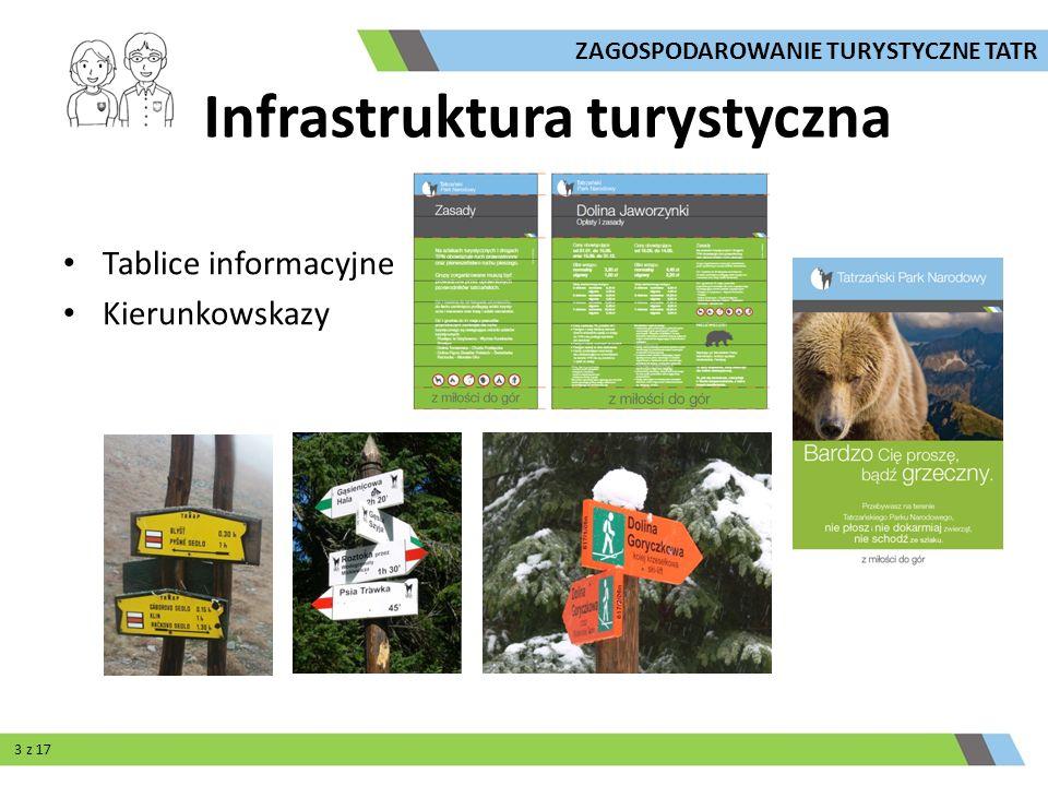Tablice informacyjne Kierunkowskazy ZAGOSPODAROWANIE TURYSTYCZNE TATR Infrastruktura turystyczna 3 z 17