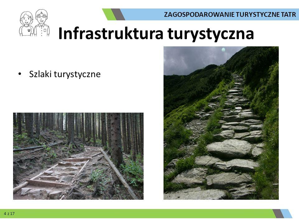 Szlaki turystyczne ZAGOSPODAROWANIE TURYSTYCZNE TATR Infrastruktura turystyczna 4 z 17