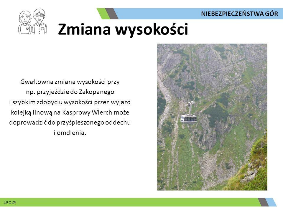 Zmiana wysokości Gwałtowna zmiana wysokości przy np. przyjeździe do Zakopanego i szybkim zdobyciu wysokości przez wyjazd kolejką linową na Kasprowy Wi
