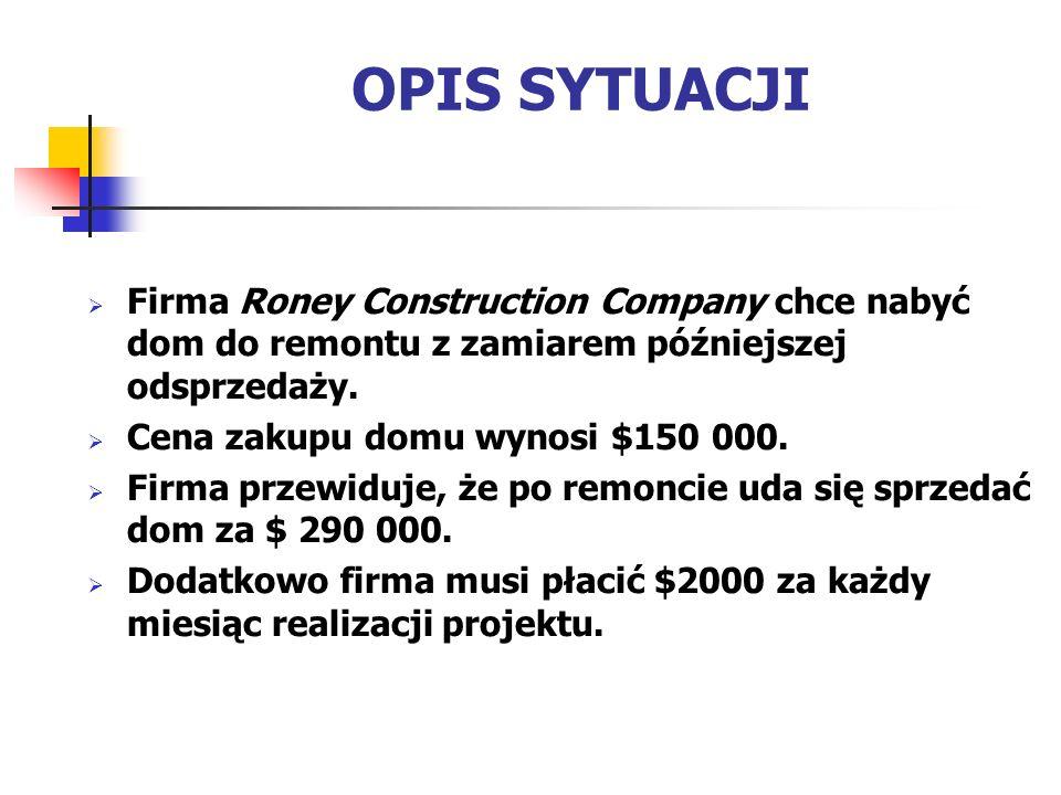 Home restoration strategy Autorzy:Magdalena Giel Iga Szmyrska Piotr Kuczyński Janusz Nowak Projekt z Teorii podejmowania decyzji Wrocław, 4 kwietnia 2006 r.