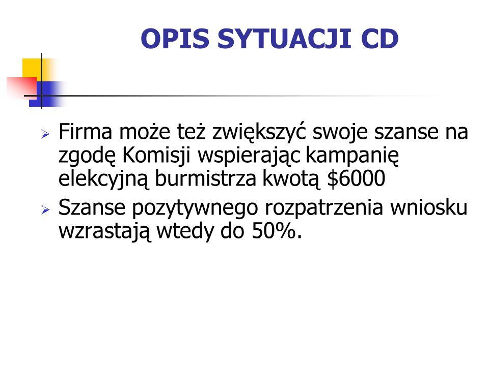 StrategiaWynik 114000Zysk 2-6000Strata 30 Zero 4-30000Strata 5-26000Strata 60 Zero Jak wynika z analizy jeżeli zdecydujemy się na remont sposobem B w 3 z 4 strategii mamy stratę.