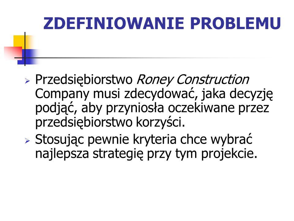 Przedsiębiorstwo Roney Construction Company musi zdecydować, jaka decyzję podjąć, aby przyniosła oczekiwane przez przedsiębiorstwo korzyści.