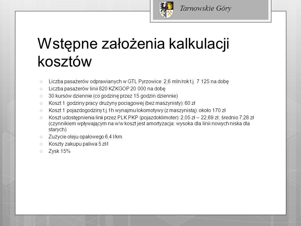 Wstępne założenia kalkulacji kosztów Liczba pasażerów odprawianych w GTL Pyrzowice: 2,6 mln/rok t.j. 7 125 na dobę Liczba pasażerów linii 820 KZKGOP 2