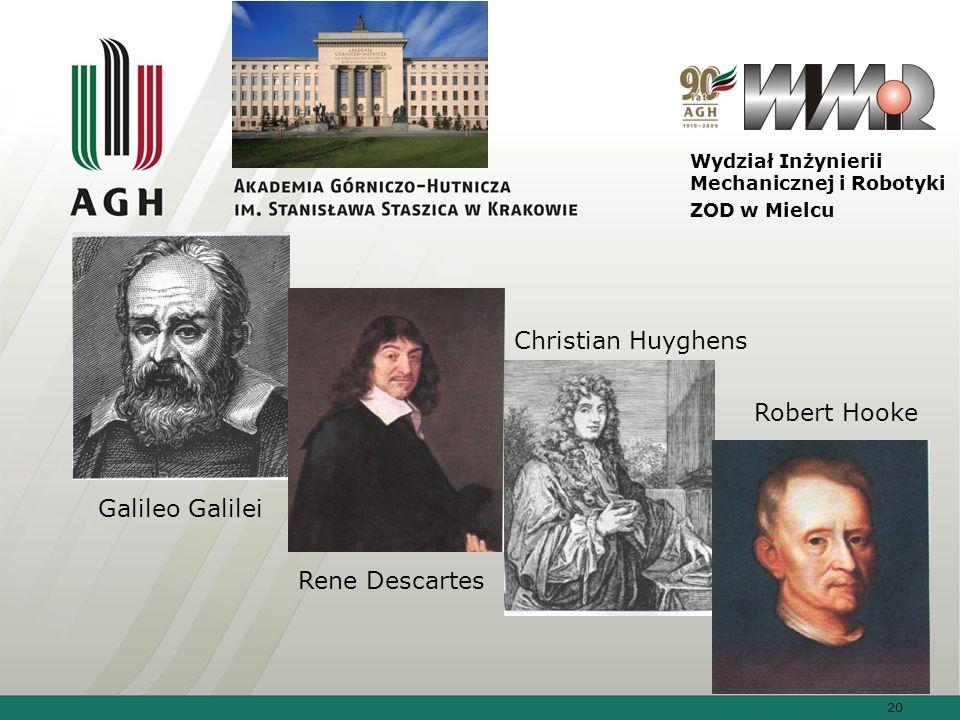 20 Wydział Inżynierii Mechanicznej i Robotyki ZOD w Mielcu Galileo Galilei Rene Descartes Christian Huyghens Robert Hooke