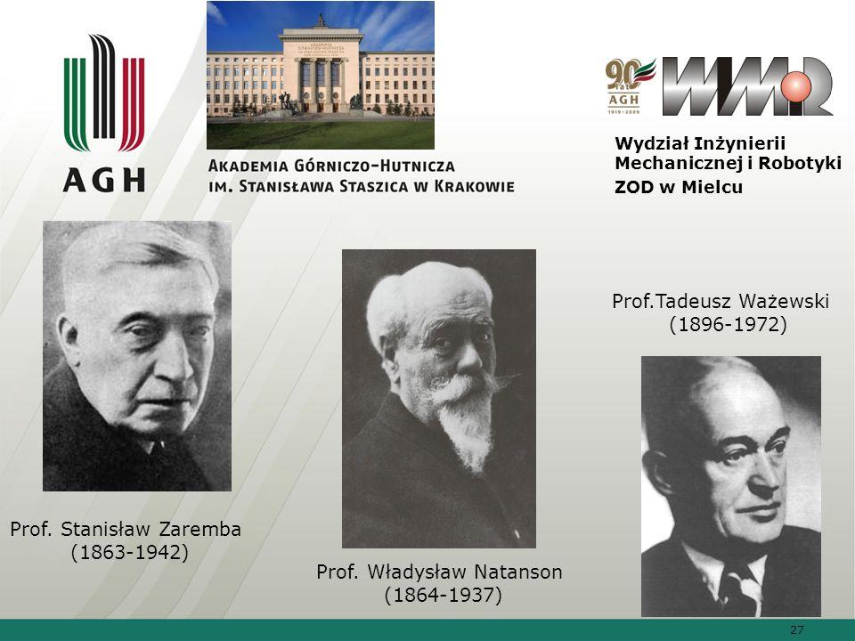 27 Wydział Inżynierii Mechanicznej i Robotyki ZOD w Mielcu Prof. Stanisław Zaremba (1863-1942) Prof. Władysław Natanson (1864-1937) Prof.Tadeusz Ważew