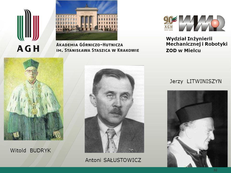 32 Wydział Inżynierii Mechanicznej i Robotyki ZOD w Mielcu Witold BUDRYK Antoni SAŁUSTOWICZ Jerzy LITWINISZYN
