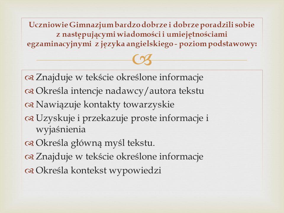 Znajduje w tekście określone informacje Określa intencje nadawcy/autora tekstu Nawiązuje kontakty towarzyskie Uzyskuje i przekazuje proste informacje