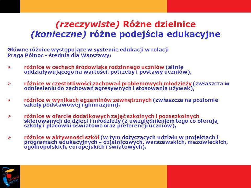 (rzeczywiste) Różne dzielnice (konieczne) różne podejścia edukacyjne Główne różnice występujące w systemie edukacji w relacji Praga Północ - średnia d