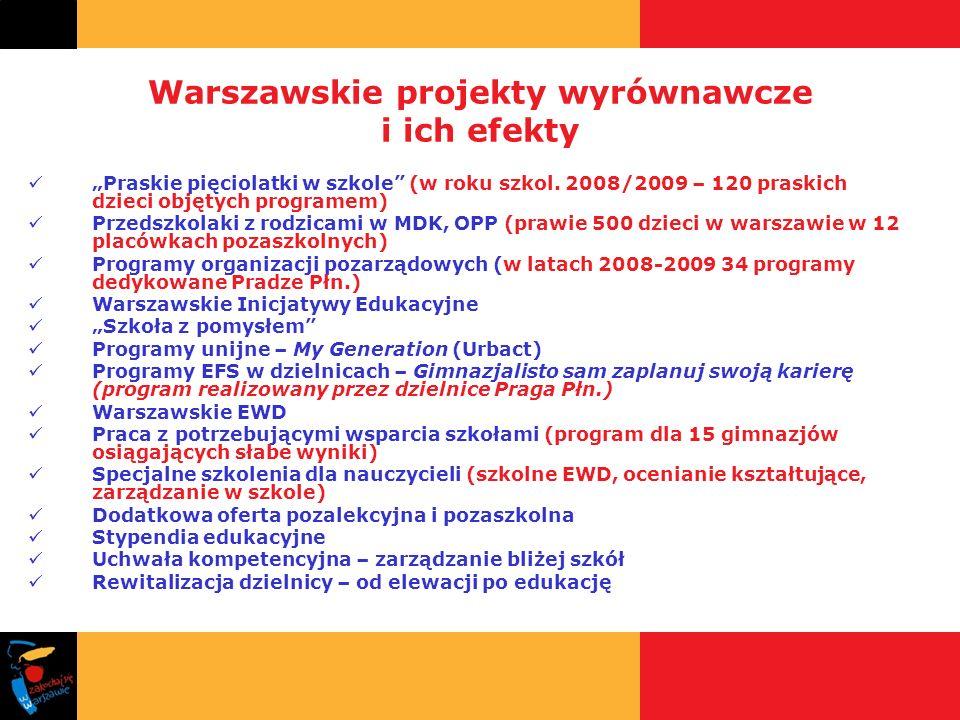 Warszawskie projekty wyrównawcze i ich efekty Praskie pięciolatki w szkole (w roku szkol. 2008/2009 – 120 praskich dzieci objętych programem) Przedszk