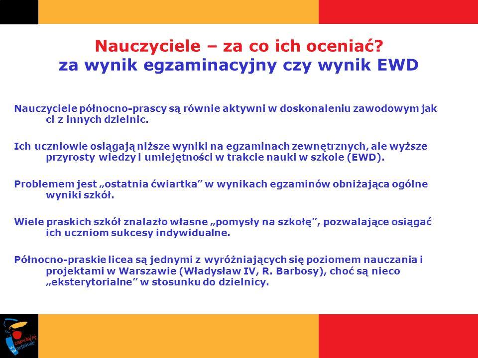 Praski SES Status Ekonomiczno-Społeczny albo inaczej Spróbuj Edukacyjnie Sprostać Praga Północ ma na tle miasta (udziału mieszkańców Pragi Płn.