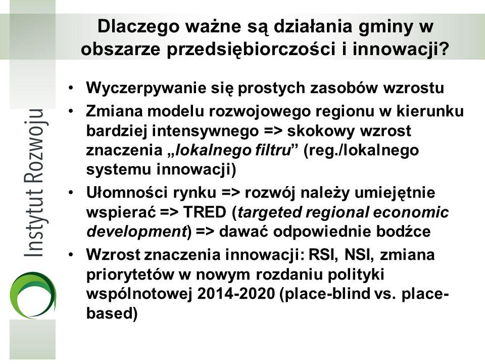 Dlaczego ważne są działania gminy w obszarze przedsiębiorczości i innowacji? Wyczerpywanie się prostych zasobów wzrostu Zmiana modelu rozwojowego regi