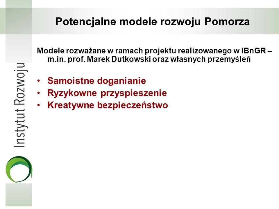 Potencjalne modele rozwoju Pomorza Modele rozważane w ramach projektu realizowanego w IBnGR – m.in. prof. Marek Dutkowski oraz własnych przemyśleń Sam