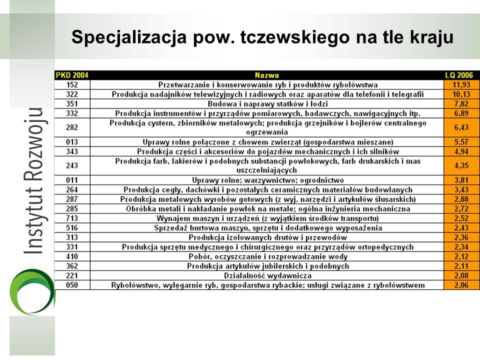 Specjalizacja pow. tczewskiego na tle kraju