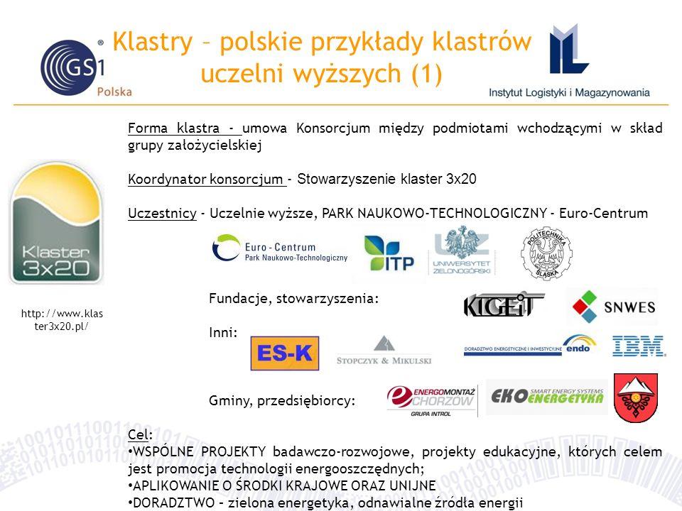 Klastry – polskie przykłady klastrów uczelni wyższych (1) Forma klastra - umowa Konsorcjum między podmiotami wchodzącymi w skład grupy założycielskiej Koordynator konsorcjum - Stowarzyszenie klaster 3x20 Uczestnicy - Uczelnie wyższe, PARK NAUKOWO-TECHNOLOGICZNY - Euro-Centrum Fundacje, stowarzyszenia: Inni: Gminy, przedsiębiorcy: Cel: WSPÓLNE PROJEKTY badawczo-rozwojowe, projekty edukacyjne, których celem jest promocja technologii energooszczędnych; APLIKOWANIE O ŚRODKI KRAJOWE ORAZ UNIJNE DORADZTWO – zielona energetyka, odnawialne źródła energii http://www.klas ter3x20.pl/