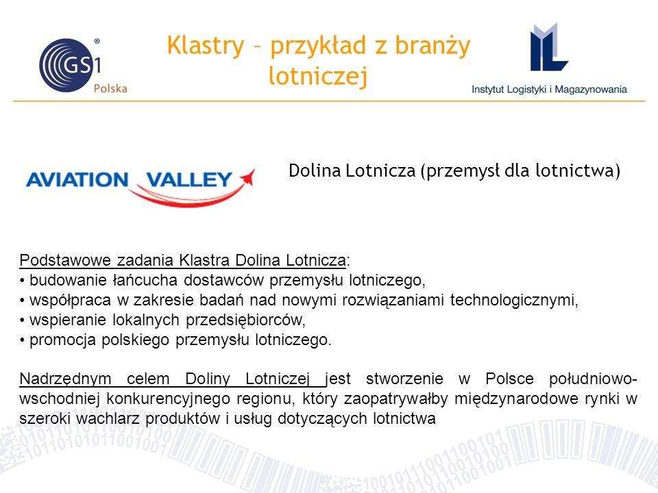 Klastry – przykład z branży lotniczej Dolina Lotnicza (przemysł dla lotnictwa) Podstawowe zadania Klastra Dolina Lotnicza: budowanie łańcucha dostawców przemysłu lotniczego, współpraca w zakresie badań nad nowymi rozwiązaniami technologicznymi, wspieranie lokalnych przedsiębiorców, promocja polskiego przemysłu lotniczego.