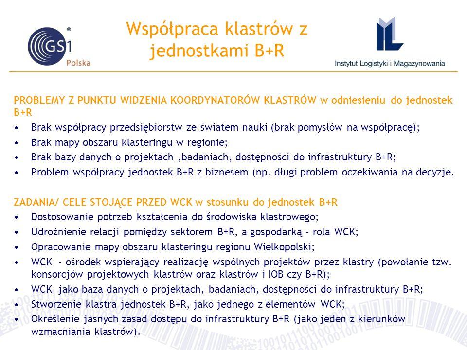 Współpraca klastrów z jednostkami B+R PROBLEMY Z PUNKTU WIDZENIA KOORDYNATORÓW KLASTRÓW w odniesieniu do jednostek B+R Brak współpracy przedsiębiorstw ze światem nauki (brak pomysłów na współpracę); Brak mapy obszaru klasteringu w regionie; Brak bazy danych o projektach,badaniach, dostępności do infrastruktury B+R; Problem współpracy jednostek B+R z biznesem (np.