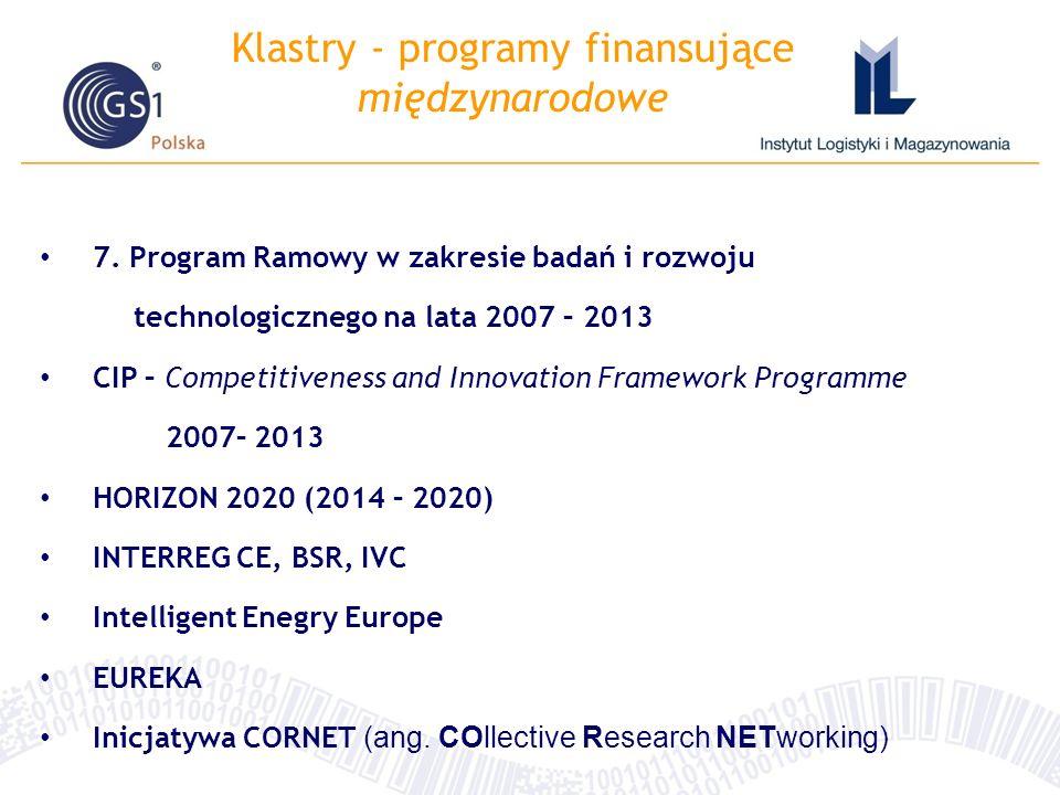 7. Program Ramowy w zakresie badań i rozwoju technologicznego na lata 2007 – 2013 CIP – Competitiveness and Innovation Framework Programme 2007– 2013