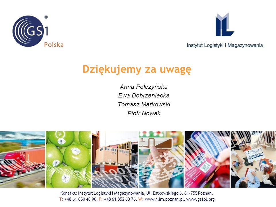 Dziękujemy za uwagę Anna Połczyńska Ewa Dobrzeniecka Tomasz Markowski Piotr Nowak Kontakt: Instytut Logistyki i Magazynowania, Ul.