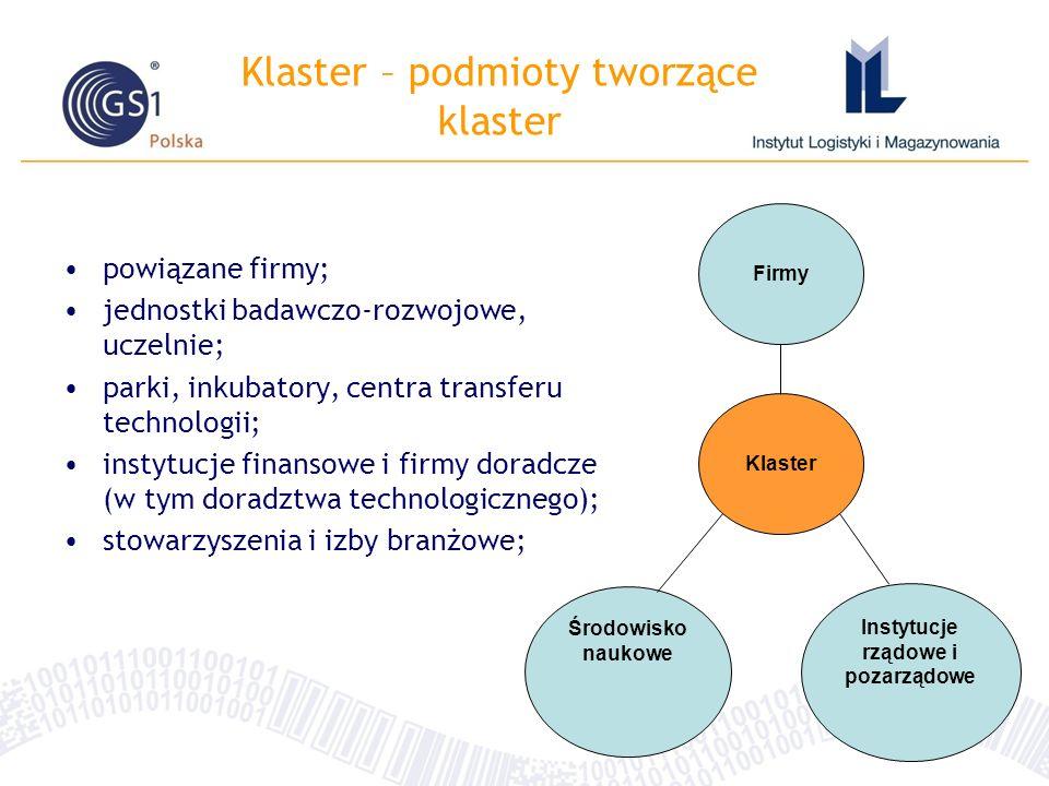 Klaster – podmioty tworzące klaster powiązane firmy; jednostki badawczo-rozwojowe, uczelnie; parki, inkubatory, centra transferu technologii; instytucje finansowe i firmy doradcze (w tym doradztwa technologicznego); stowarzyszenia i izby branżowe; Firmy Klaster Instytucje rządowe i pozarządowe Środowisko naukowe