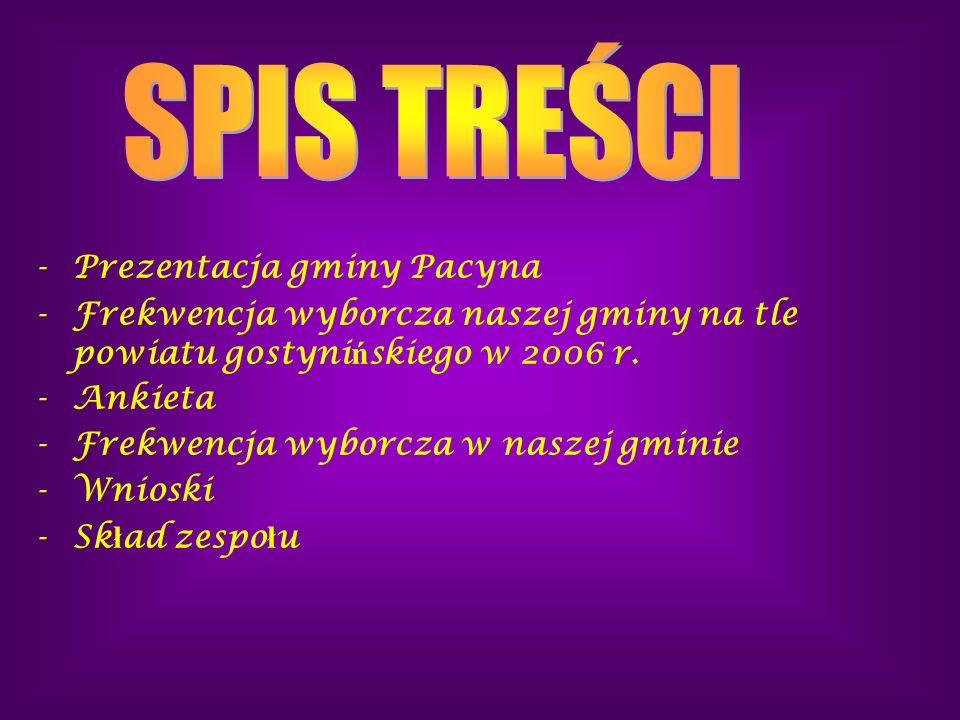-P-Prezentacja gminy Pacyna -F-Frekwencja wyborcza naszej gminy na tle powiatu gostyni ń skiego w 2006 r.